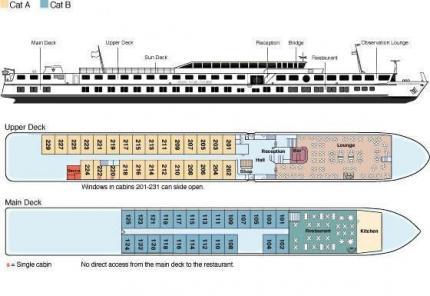 מפרט הספינה MS NORMANDIE